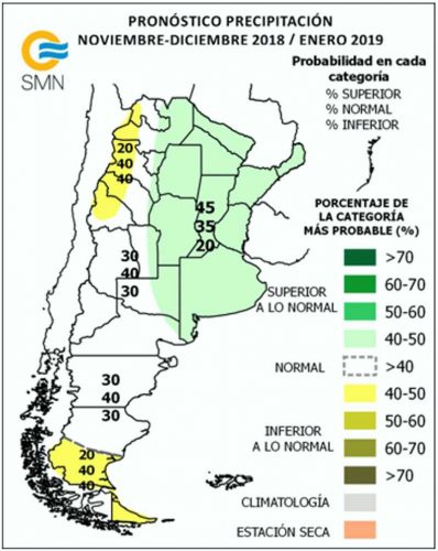 Posibles escenarios hidrológicos de noviembre a enero de 2019